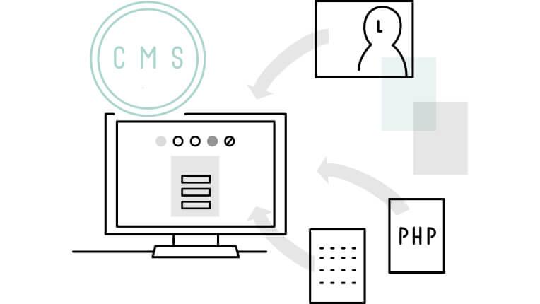 Webシステム用データ制作のイメージ